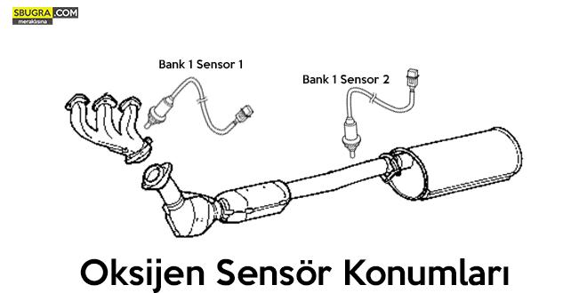 car_o2_sensor_position